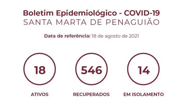 Boletim Epidemiológico do dia 18 de agosto 2021