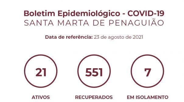 Boletim Epidemiológico do dia 23 de agosto 2021