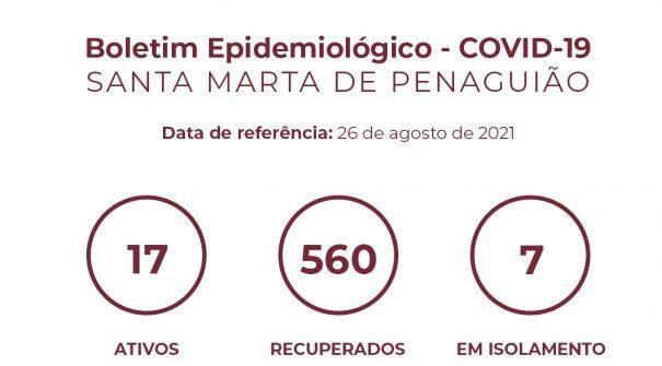 Boletim Epidemiológico do dia 26 de agosto 2021