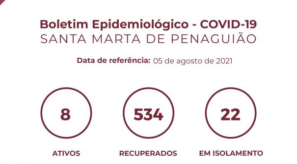 Boletim Epidemiológico do dia 05 de agosto 2021