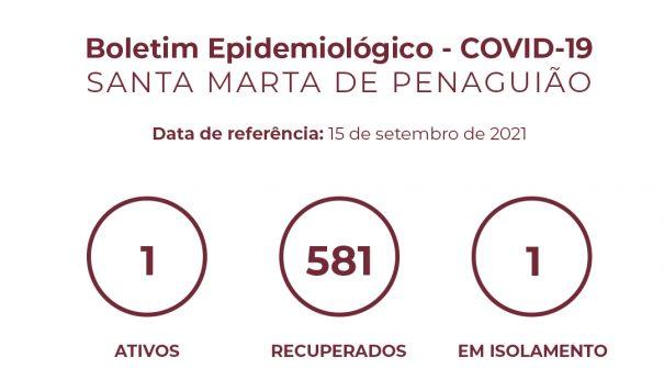 Boletim Epidemiológico do dia 15 de setembro 2021