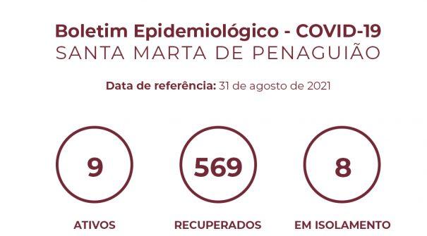 Boletim Epidemiológico do dia 31 de agosto 2021