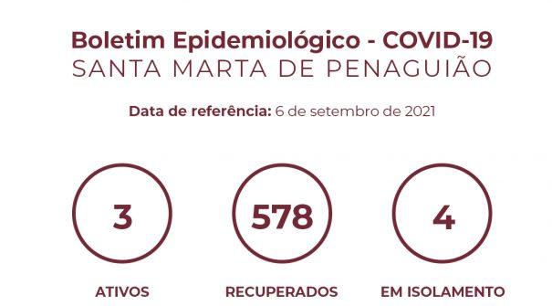 Boletim Epidemiológico do dia 6 de setembro 2021