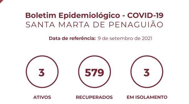 Boletim Epidemiológico do dia 9 de setembro 2021